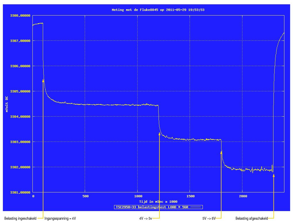 Elektronica Schemas 7805 Schema Grafiek Accu Laadstroom Gekniptesinus Halogeenstart Halogeenstartii Halogeenstartiii